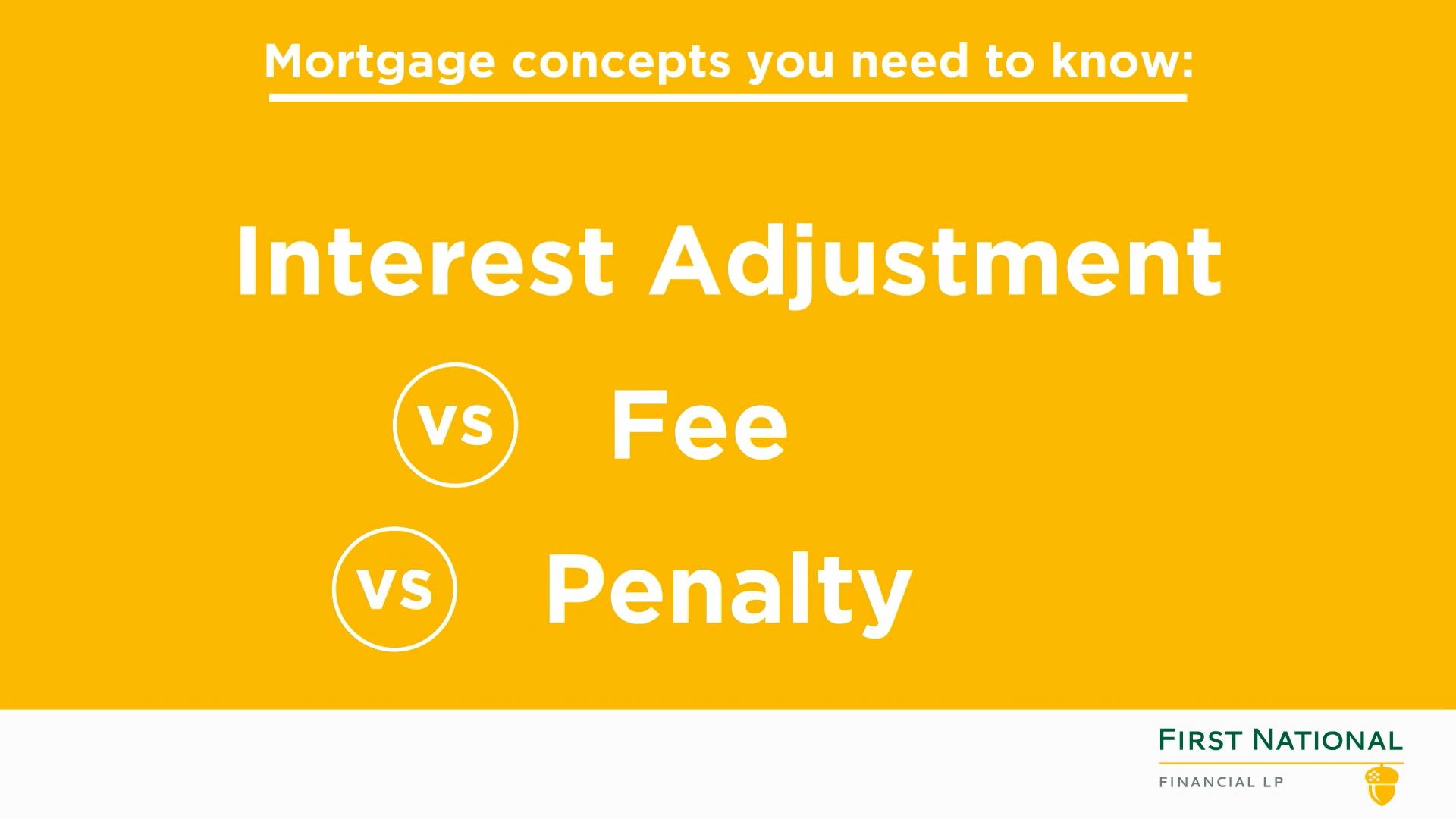 Interest Rate vs Fee vs Penalty